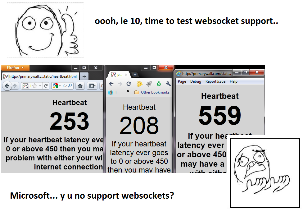 Internet explorer 10 websocket support – John McLear