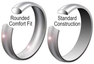 Comfort Vs Standard Fit